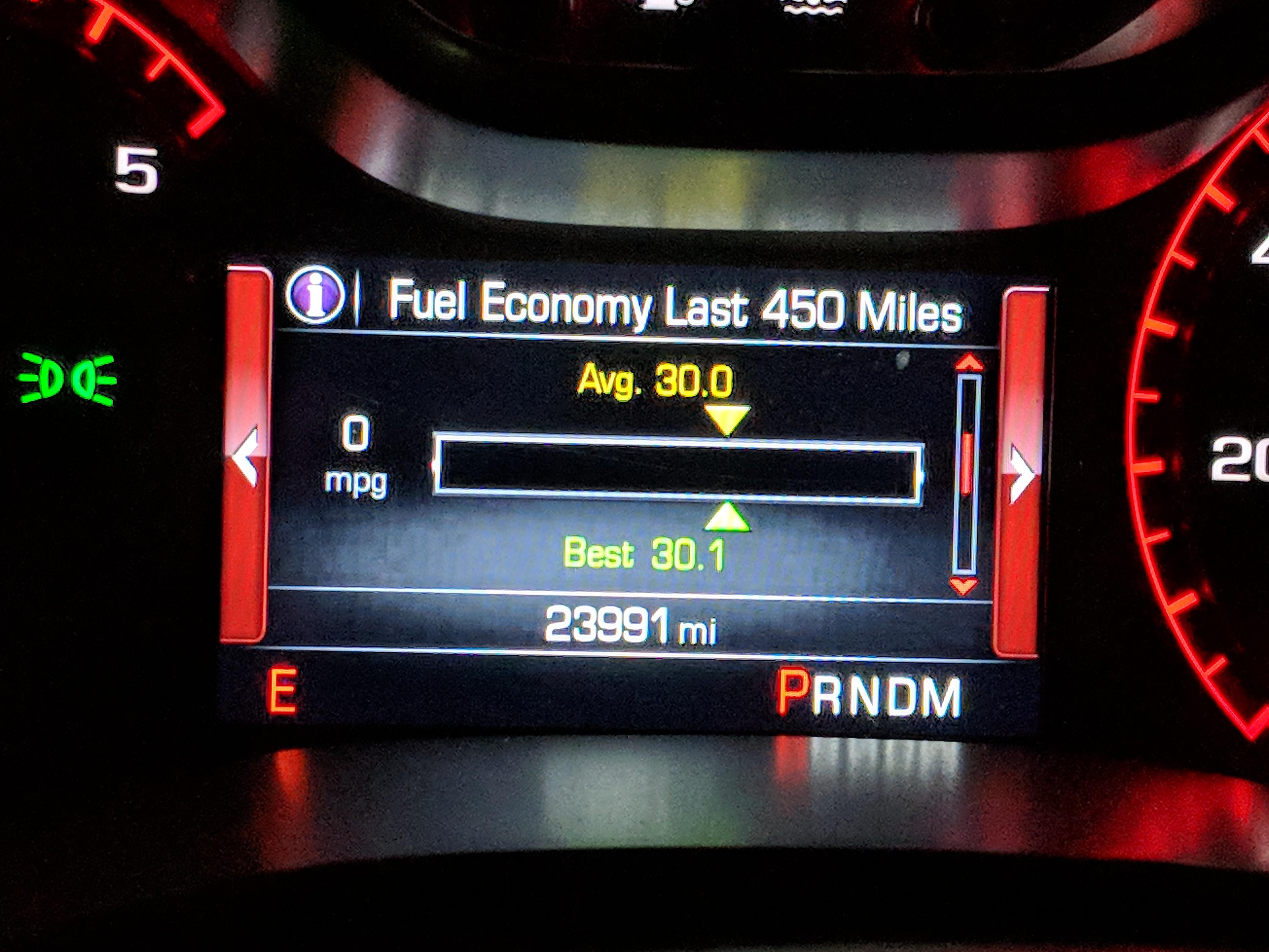 Fuel Economy Data | Colorado Diesel Forum